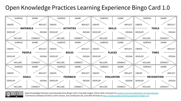 Screenshot of a bingo card for open learning experience design, accessible at: http://xolotl.org/okp-learning-experience-bingo-1-0/